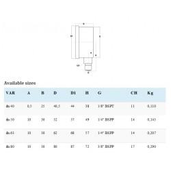 Manometru radial D63 filet G1/4 Carcasa Inox-Glicerina - MX706314