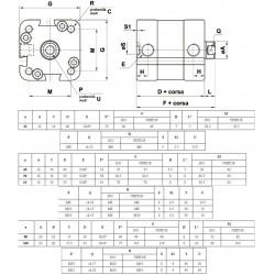 Ø32 Cilindri pneumatici compacti, dublu efect, magnetic, neamortizat