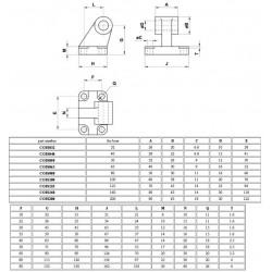 Talpa de fixare articulata cilindru pneumatic CETOP - COIS